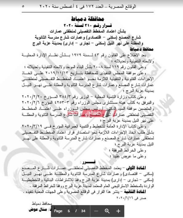 مخطط محافظة دمياط