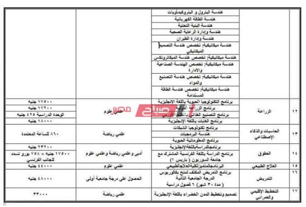 مصروفات كليات جامعة القاهرة %D9%85%D8%B5%D8%B1%D9%88%D9%81%D8%A7%D8%AA-%D8%AC%D8%A7%D9%85%D8%B9%D8%A9-%D8%A7%D9%84%D9%82%D8%A7%D9%87%D8%B1%D8%A9