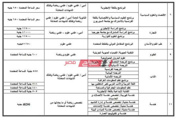 مصروفات كليات جامعة القاهرة %D9%85%D8%B5%D8%B1%D9%88%D9%81%D8%A7%D8%AA-%D8%AC%D8%A7%D9%85%D8%B9%D8%A9-%D8%A7%D9%84%D9%82%D8%A7%D9%87%D8%B1%D8%A91