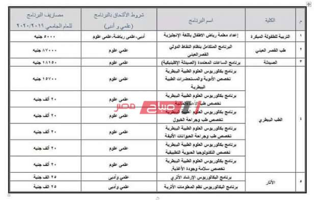 مصروفات كليات جامعة القاهرة %D9%85%D8%B5%D8%B1%D9%88%D9%81%D8%A7%D8%AA-%D8%AC%D8%A7%D9%85%D8%B9%D8%A9-%D8%A7%D9%84%D9%82%D8%A7%D9%87%D8%B1%D8%A92