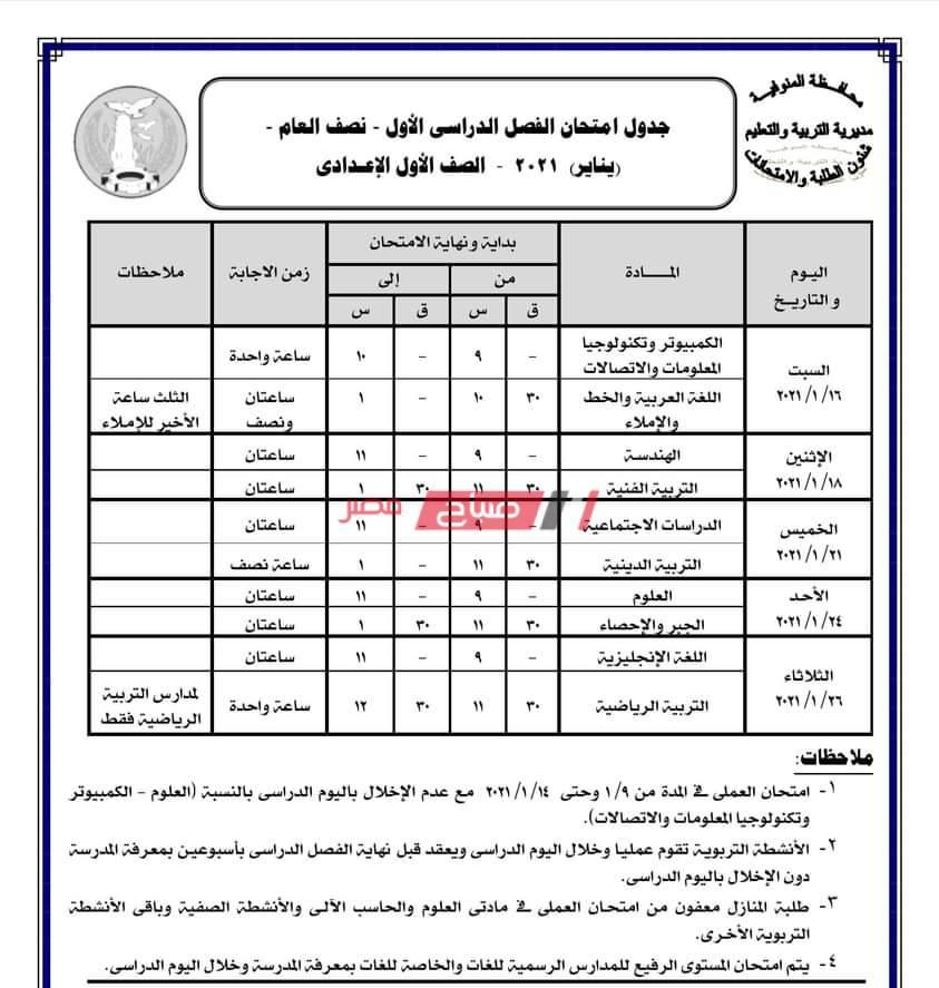 جدول امتحانات محافظة المنوفية الترم الأول