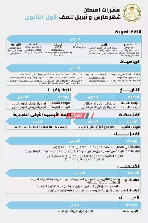 مقررات شهر مارس وابريل للصف الاول الثانوى 2021